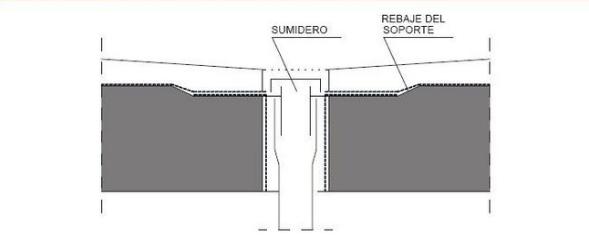 Gráfico estanqueidad agua cubierta (2)