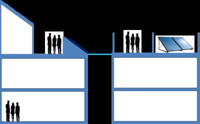 Utilización bajo-cubierta como espacio habitable