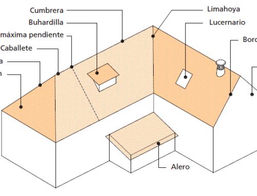 Componentes de las cubiertas inclinadas (II)